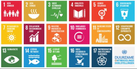 Duurzame doelstellingen
